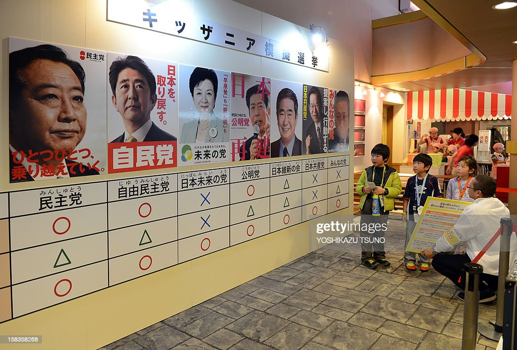 Children (R) look at campaign posters highlighting the candidates from Japan's major parties, including ruling Democratic Party of Japan (DPJ) leader and current prime minister Yoshihiko Noda (far L) and opposition Liberal Democratic Party (LDP) leader Shinzo Abe (2nd L), before they cast their votes in a straw poll for the upcoming general election at the Kidzania career theme park in Tokyo on December 14, 2012. A group of elementary schoolchildren visiting the theme park took part in the exercise in the hope of teaching young people about the country's election process. Japan's young people in their 20s, alienated and outnumbered by a greying population, will barely bother to vote in weekend polls after a campaign that excluded social media and made little effort to engage them. AFP PHOTO / Yoshikazu TSUNO