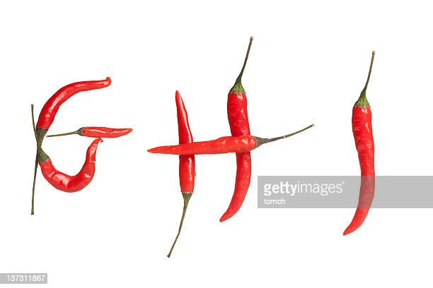 Chili-alphabet