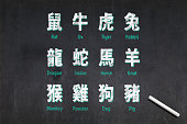 Blackboard with the all the signs from the Chinese zodiac drawn in the middle.