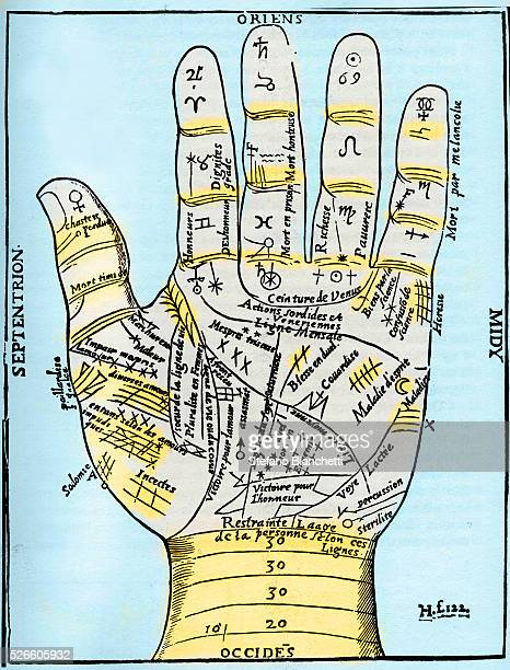 Chiromancy PALMISTRY CHART Planetary and zodiacal diagram of the left hand Woodcut from Jean Belot's 'Oeuvres Diverses ' Lyons France 1649