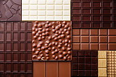 Chocolate bar assortment pattern background wallpaper