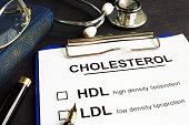 Cholesterol, hdl and ldl. Medical form on a desk.