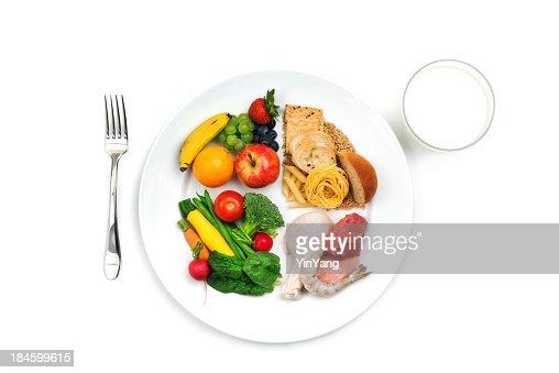 USDA 基本的なお料理からお選びください。マイプレート推奨グループ健康的な食事