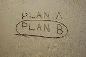 Plan B circled in the sand, below Plan A