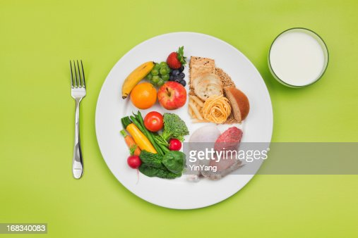 ChooseMyPlate ヘルシーなお食事とプレートの USDA 栄養バランスの整った食事の推奨