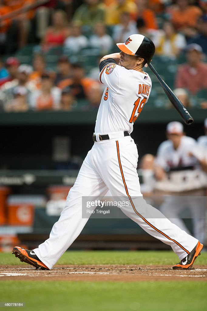 <a gi-track='captionPersonalityLinkClicked' href=/galleries/search?phrase=Chris+Davis+-+Baseball+-+Texas+Rangers&family=editorial&specificpeople=7129264 ng-click='$event.stopPropagation()'>Chris Davis</a> #19 of the Baltimore Orioles bats during the game against the Texas Rangers at Oriole Park at Camden Yards on July 3, 2014 in Baltimore, Maryland.