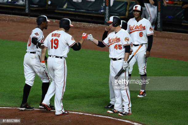 Chris Davis of the Baltimore Orioles celebrates with Mark Trumbo after hitting a fourth inning grand slam against the Texas Rangers at Oriole Park at...