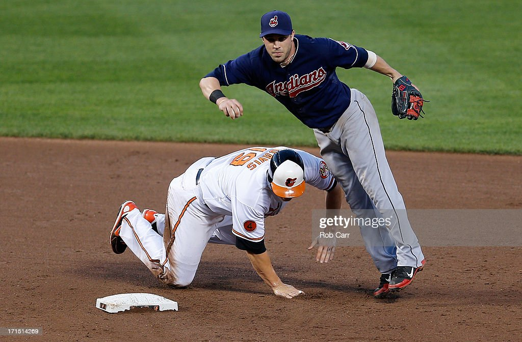 Chris Davis #19 of the Baltimore Orioles is forced out at second base by <a gi-track='captionPersonalityLinkClicked' href=/galleries/search?phrase=Jason+Kipnis&family=editorial&specificpeople=5330784 ng-click='$event.stopPropagation()'>Jason Kipnis</a> #22 of the Cleveland Indians during the fifth inning at Oriole Park at Camden Yards on June 25, 2013 in Baltimore, Maryland.