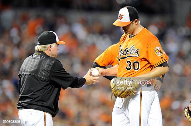 Chris Tillman of the Baltimore Orioles is taken out of the game by manager Buck Showalter in the third inning against the Houston Astros at Oriole...