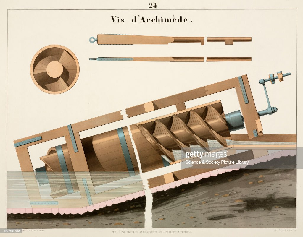 Chromolithograph by E Wormser of the hydraulic screw whose invention is traditionally ascribed to Greek mathematician Archimedes (c 287-212 BC). Turning the handle at the top makes a ball travel up the helical tube. This device is still in use in many parts of the world for raising water. Illustration from �Grands dessins colories pour l'enseignement de la mecanique / composes sous la direction de M le General Morin _ et par les soins de M Tresca�, by Arthur Jules Morin (1795-1880), published in Paris in 1856. The collected 30 plates were sold in a portfolio, but could also be bought as a series or separately, and were produced for the purpose of instructing the general public in the intricacies of mechanical engineering.