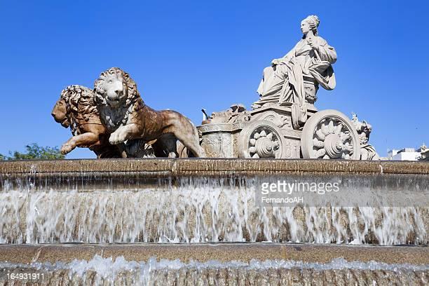 Fontana di Cibeles