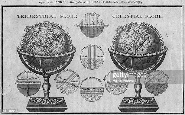 Circa 1600 A terrestrial and a celestial globe side by side engraved for Bankes's New System of Geography and published by Royal Authority
