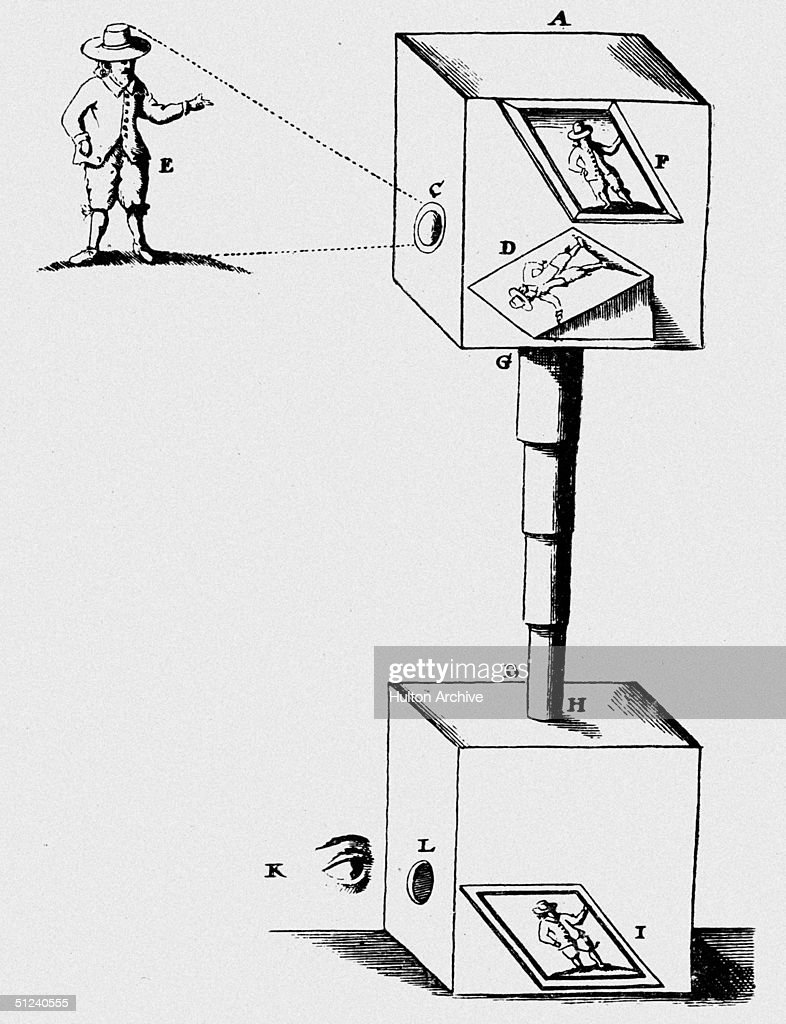 circa 1660  drawing of a camera obscura showing how it