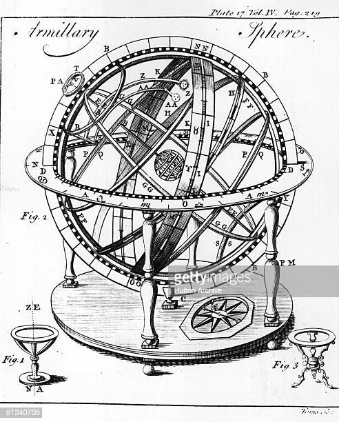 Circa 1750 A diagram of Armillary Spheres