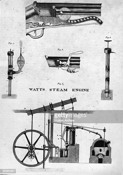 Diagrams of pistons and valves and James Watt's steam engine