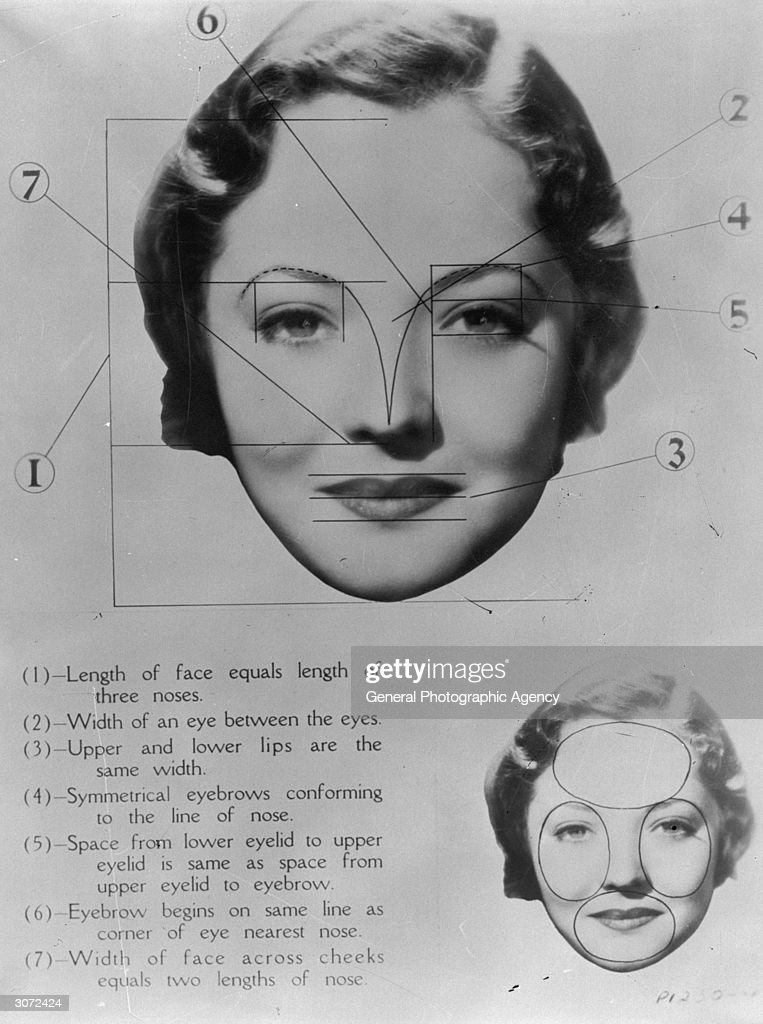 A circa 1933 portrait of American actress Sylvia Sidney (1910 - 1999), annotated to show how her face is ideally proportioned. In May 1934 Sidney's face was chosen, for its 'elliptical symmetry', as a standard for beauty, at a conference of Southern California cosmetologists, including Wally Westmore of Sydney's studio, Paramount. The 'Sidney Standard of Beauty' is intended to serve as a guide to studio make-up artists.