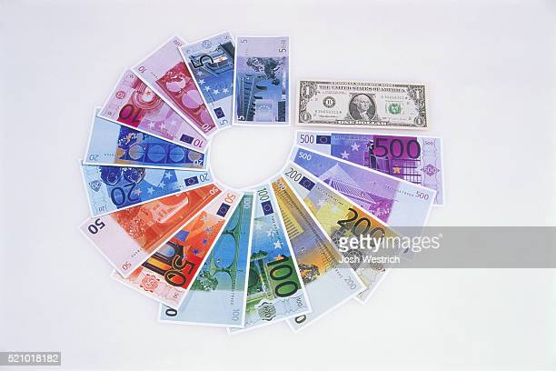 Circle of Euro notes and a Dollar note