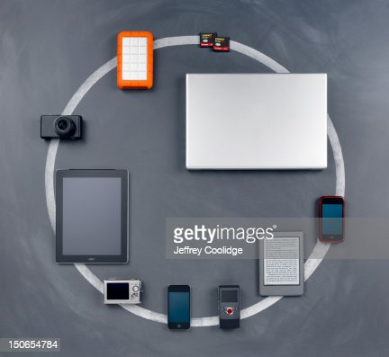 Circle of Technology