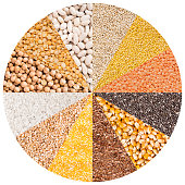 Circle with different types of grains isolated on white background