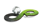 Circular economy concept. Arrow infinity symbol with grass texture and globe, isolated on white, 3D rendering.