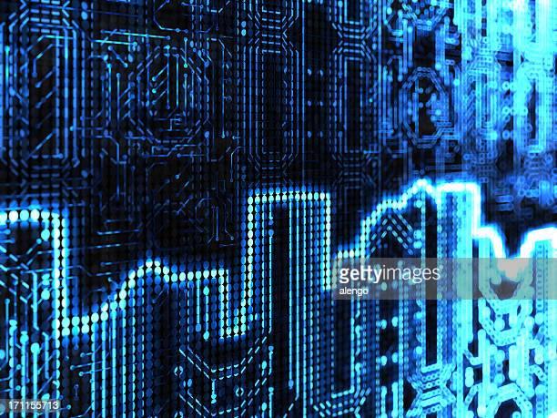 City electronics