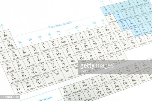 Classic and simple periodic table