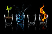 Classical element - Earth Water Air Fire Glass