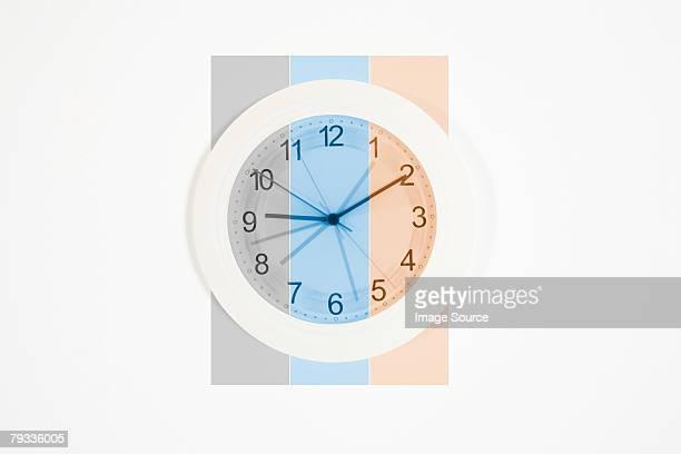 Clock moving fast