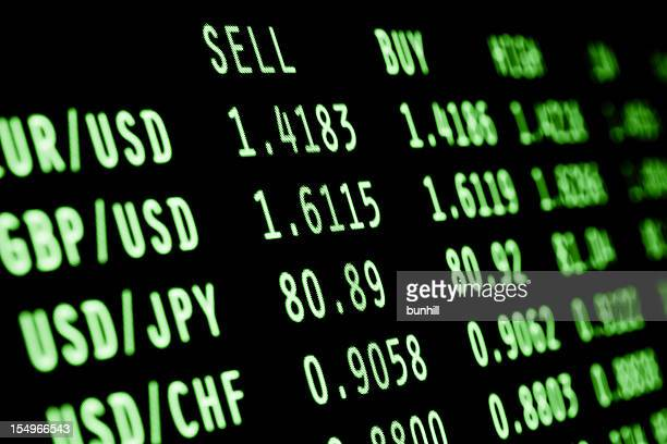 Close up of currency pairs on a trading exchange screen