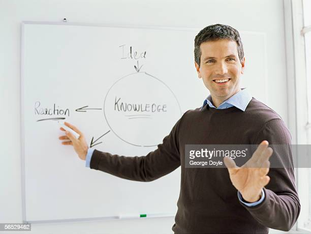 close-up of a teacher pointing towards a whiteboard