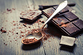 Closeup of Cocoa Powder on spoon.
