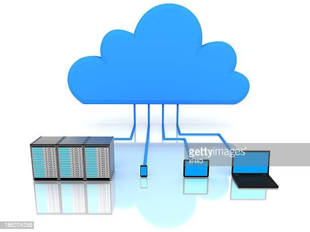 cloud computing-Konzept
