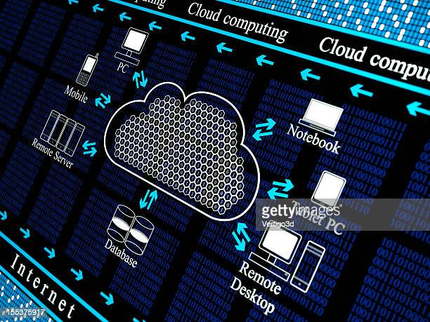 Cloud computing digital background