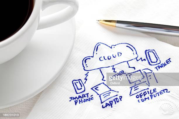 Cloud Computing on Napkin