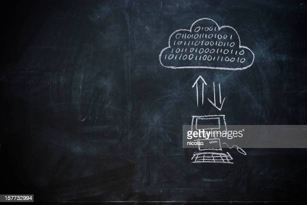 Il Cloud Computing