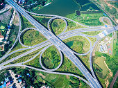aerial photo of cloverleaf interchange highway in jiujiang city, jiangxi province, China