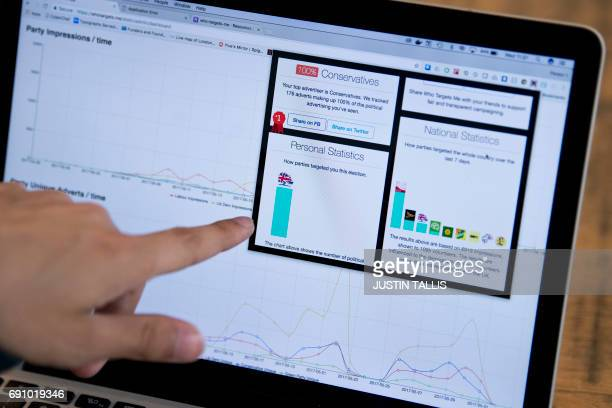 Cofounder of 'Who Targets Me' a browser plugin that tracks how political parties target people with advertising on Facebook Louis KnightWebb points...