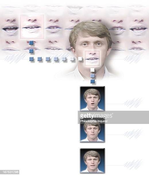 5 col x 1275 inches/276x324 mm/940x1102 pixels Michael G Cothran color illustration of how digital animation can simulate speech lip movement...