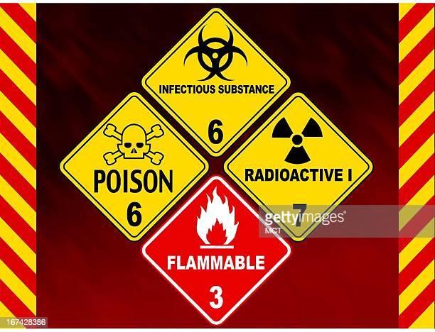 2 col x 325 inches/108x83 mm/368x281 pixels Kurt Strazdins color illustration of four hazardous materials signs for poison infectious substances...