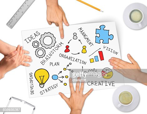 Collage expressing concept of creative ideas : Stock Photo