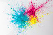 Color explosion concept. Colorful Holi powder exploding on white background