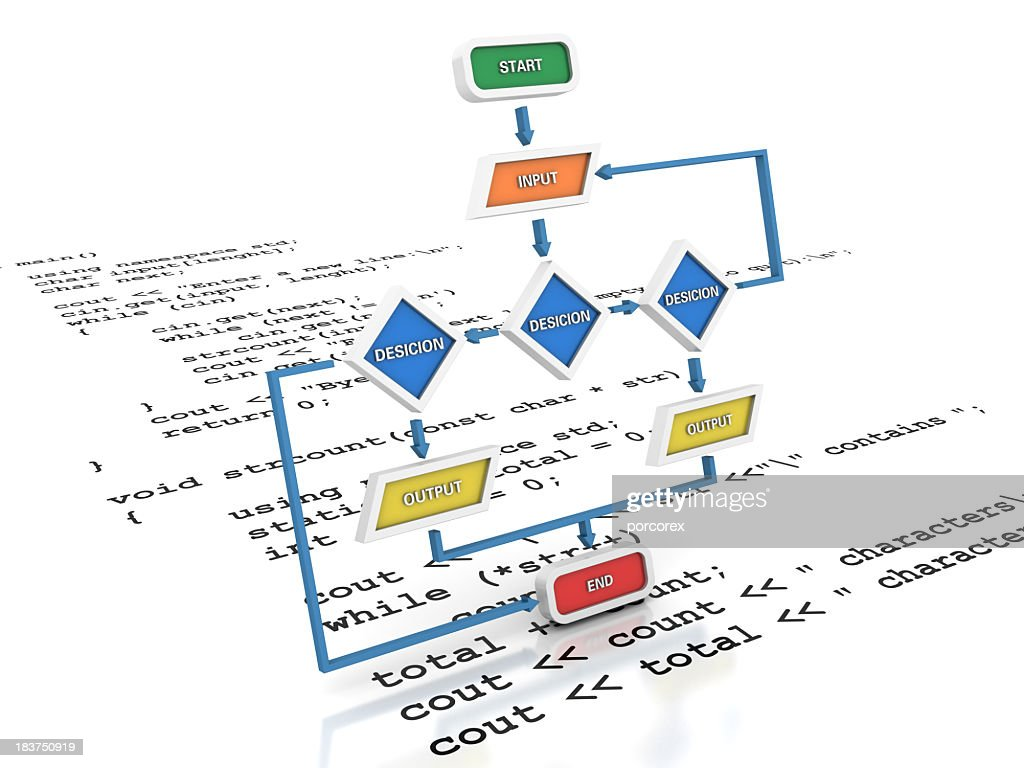 colorful flow chart program over coding background stock photo colorful flow chart program over coding background - Flowchart Computer Program