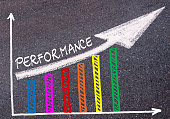 Colorful graph drawn over tarmac and word PERFORMANCE with directional arrow, business design concept