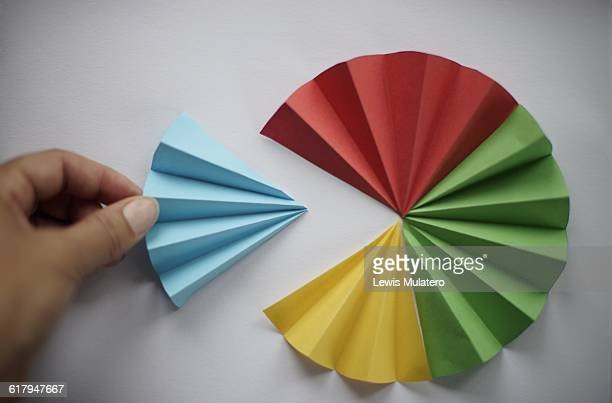 Colorful Pie Charts