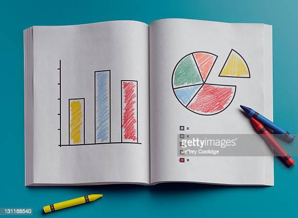 Coloring Book, Graphs