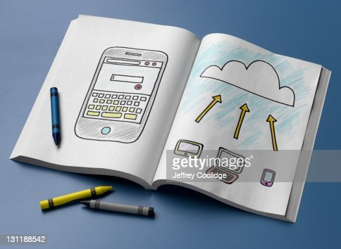 Coloring Book, Technology