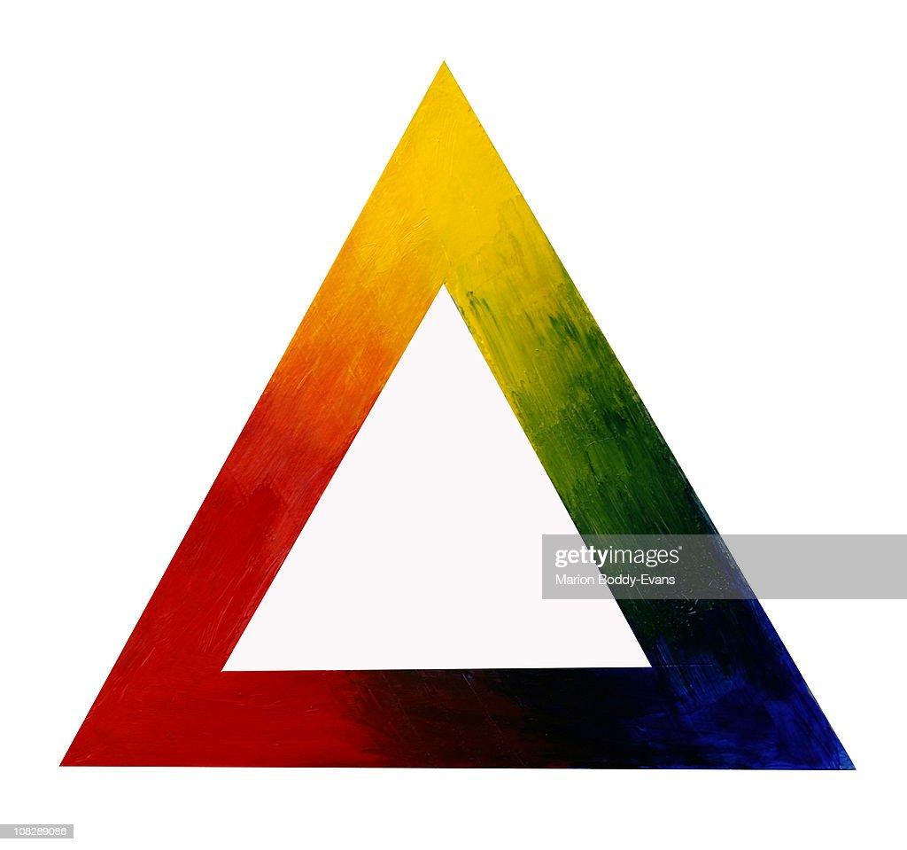 Colour Theory Triangle