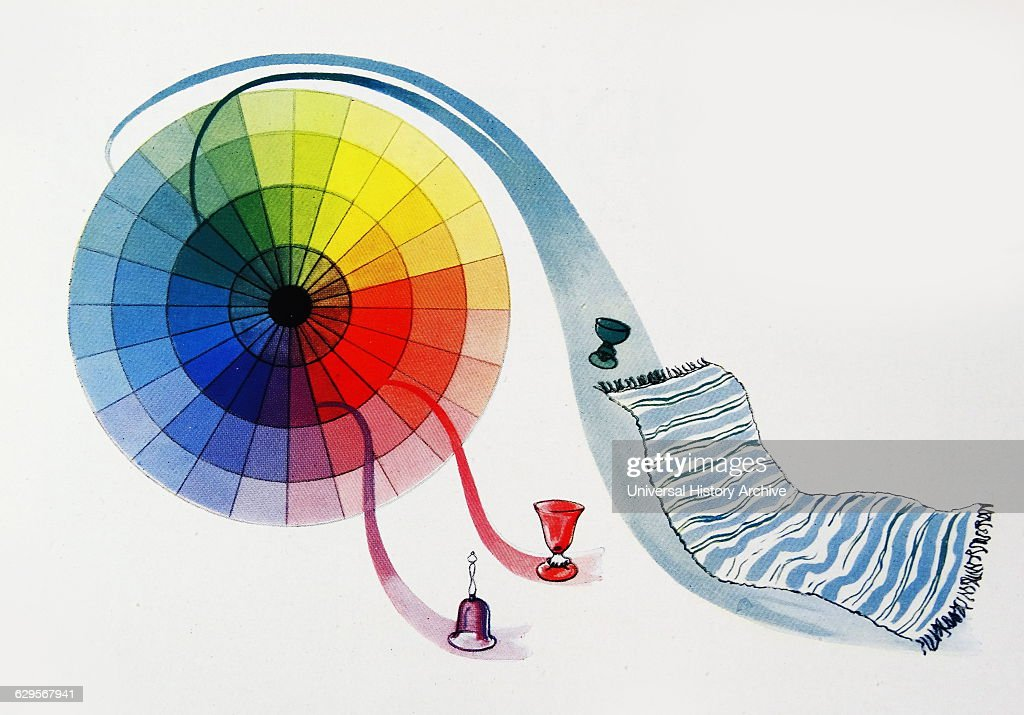 Colour wheel used for the planning of interior design colour schemes
