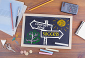 Comfort Zone - Success signpost drawn on a blackboard