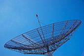 Communications Radar